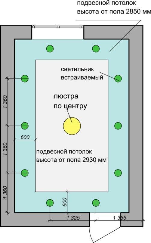 план потолок